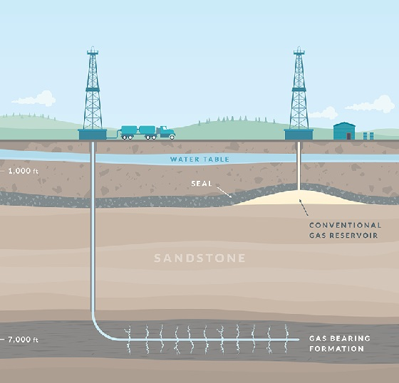 Federal Gas Scheme A Fracking Disaster