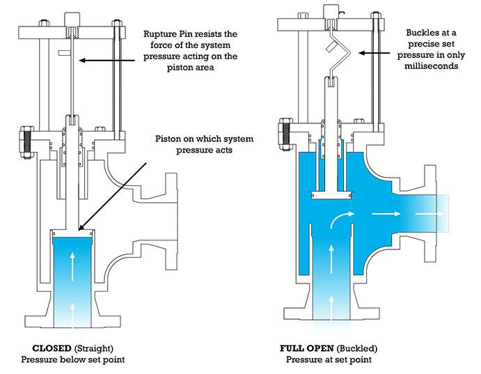 valves-blue