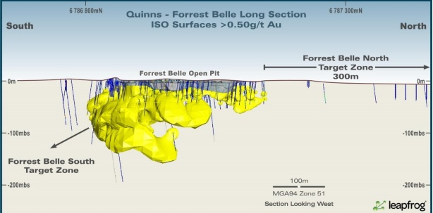Potential to Extend Gold Mineralisation at Boudie Rat and Forrest Belle Pits